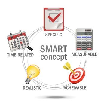 Vector SMART Concept